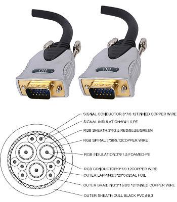1.8m VGA Monitor Cable Premium