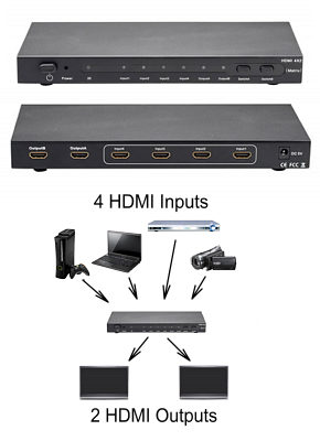 HDMI Matrix Switch 4 x 2 - 4 Input 2 Output