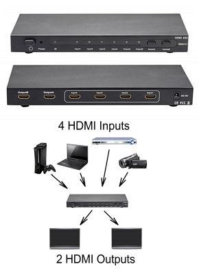 HDMI Matrix Switch 4 x 2 - 4 Input 2 Output