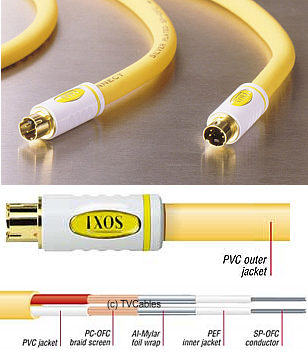 IXOS XHV603-100 1m S-Video Cable
