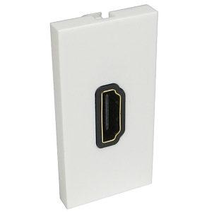 HDMI Faceplate Module Euromod Wall Plate Module