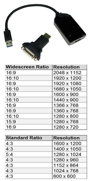 USB 3.0 Vga Adaptor